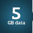 5 GB Data
