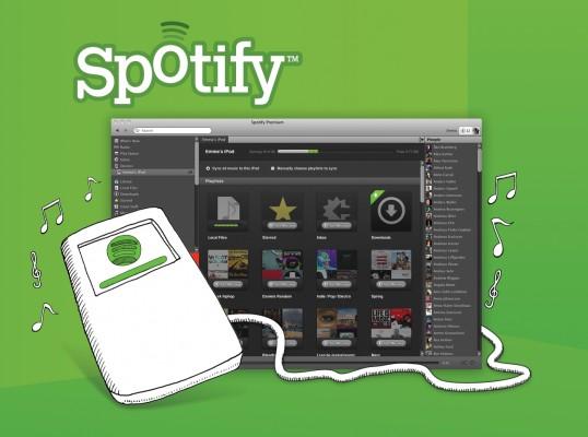 Spotify til mobil